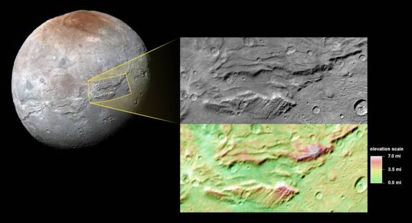 Charon images, Feb. 2016