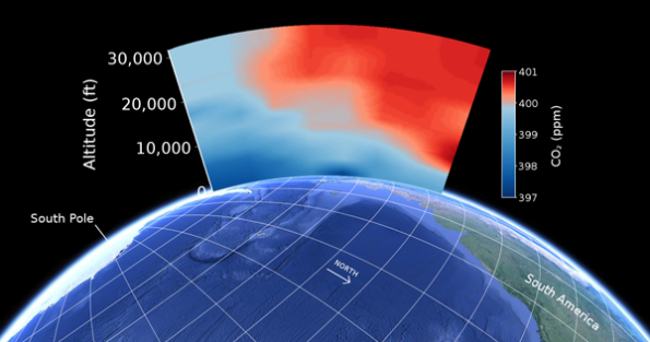 Atmospheric co2 ppm - graphic courtesy Scripps Institution of Oceanography, graphic by Eric Morgan
