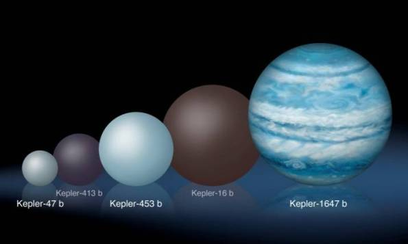 Kepler planet comparison - courtesy NASA GSFC, graphic by Lynette Cook